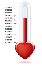 Fiery Building Fund Money Grab Thermometer